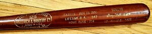 Louisville Slugger 125 Babe Ruth Career 1914-1935 Wood Baseball Bat