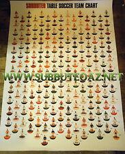 Subbuteo : GRANDE POSTER a colori 70 x 100 cm delle squadre HW degli anni '70***