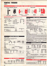 1970 1971 PONTIAC FIREBIRD 70 71 6 CYL & V-8 LUBRICATION LUBE TUNE-UP CHARTS CC