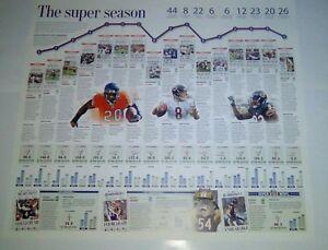 Chicago Bears 2006 Super Bowl Season Poster