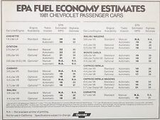 1981 CHEVROLET EPA FUEL ECONOMY ESTIMATES FOR CHEVY TRUCKS AND PASSENGER CARS