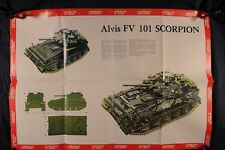Poster Alvis Fv 101 Scorpion Tank cutaway views, specifications 1976 (390Oz)