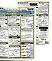 Fly Fishing Knots Charts - The Most Important Freshwater Fishing Knot Reference