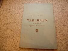 1910.Catalogue vente tableaux modernes.Collection comte A.du C...