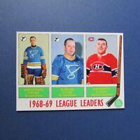 GLENN HALL JACQUES PLANTE  St-Louis Blues  GUMP WORSLEY Canadiens CUSTOM 1969-70