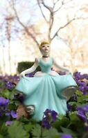 Vintage Disney's Cinderella Porcelain Ceramic Figurine