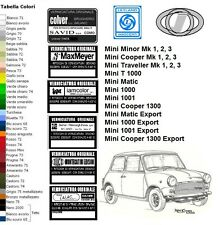 Innocenti Mini Cooper 1300 Mini Minor All. Label Alluminized Replica paint
