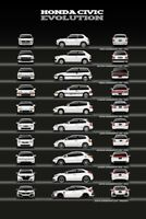 Honda Civic Evolution Wall Art Poster Brochure Picture Print A3