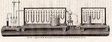 IMAGE 1890 ENGRAVING INDUSTRIE INDUSTRY APPAREIL DUMAS COMPOSITION DE L EAU