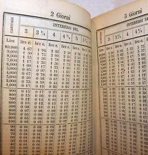 Saggio Guida Economia Commercio - Manuale del Commerciante 1893 Carosio tavole
