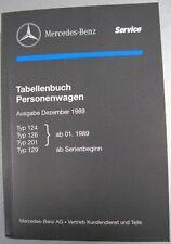 Mercedes-Benz Tabellenbuch Personenwagen Ausgabe 1989 NEU W124/W126/W201/R129