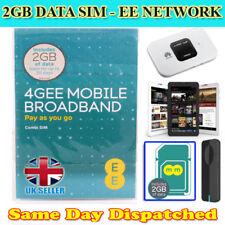 2GB Pre-Loaded EE DATA 4G Multi-SIM