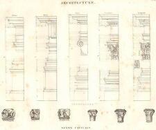 ARCHITETTURA: TOSCANO DORICO CORINZIO composito IONICO; capitali Sassone; 1830