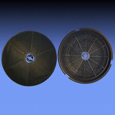 SPARSET 2Aktivkohlefilter Kohlefilter Filter für Electrolux-Gruppe Tecnowind 150