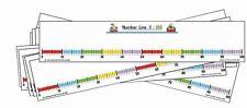 Student Number Line 0 – 100 Laminated Maths Teacher Resources Homeschool Kids