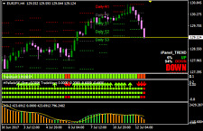 Forex Pips Trader Strategy - Forex Trading System for MT4