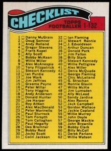 Topps (UK) - 'Footballers 1977-78 (Scottish)' (1977) - Checklist