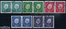 Bund Heuss 1959 in waagerechten Paaren Michel 302-306 (S9840)