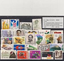 CHINA Selection of MNH stamps