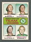 1975-76 OPC O-Pee-Chee Hockey Minnesota North Stars Ldrs #321 Hextall NMT+ *1