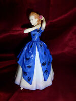 Royal Doulton Petites LAURA Pretty Ladies Ceramic Figurine HN4860 P Parsons VGC