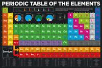 Periodic Table of the Elements Poster - Periodensystem Schulplakat 91,5 x 61cm