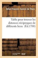 Explication de la Table Pour Trouver les Distances Reciproques de Differents...