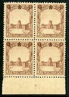 China 1937 Manchukuo 1 Yuan Definitive (Scott 100) Plate #45 Margin Blk MNH X594