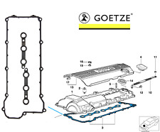 BMW 5-SERIES 520i  525i  525ix  / M50 M52 Cylinder Head Cover Gasket Set GOETZE