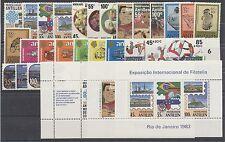NEDERLANDSE ANTILLEN - JAARGANG 1983 - POSTFRIS COMPLEET