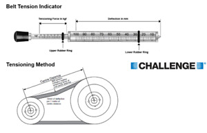 Belt Tension Gauge (CHALLENGE) V & Wedge Belts A, B, C, SPZ, SPA, SPB, SPC, Z