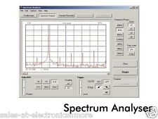 Velleman PCS100AU: OSCILLOSCOPE, SPECTRUM ANALYSER & TRANSIENT