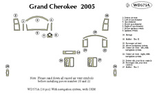 JEEP GRAND CHEROKEE 2005 DASH TRIM KIT a