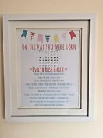 On The Day You Were Born Personalised Print - PINK/BLUE/NEUTRAL - Bunting Theme