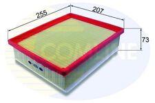 Comline Luftfilter für Fiat Nissan Opel Renault Opel VXR604
