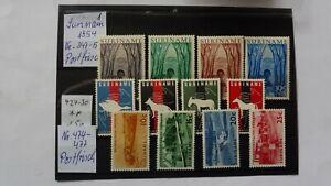 Verkaufe 1 Steckkarte Postfrisch aus Suriname 1