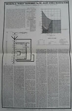 Alloy Steels Manufacture (Mechanical World Flowsheet of Industrial Processes 90)