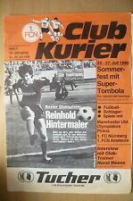 1980 CLUB KURIER TOURNAMENT INC MANCHESTER UNITED, Olympiakos
