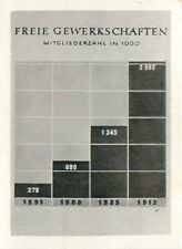 Growth of the Free Trade Unions syndicat KARL MARX Labour movement CARD DDR 1955