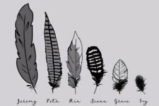 Personalised JPEG 'Family Feather' Print. Home Decor, Wall Art. Print Yourself