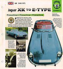 JAGUAR XK to E Type Timeline History Brochure:120,140,150,XKSS,C Type,Series 1,2