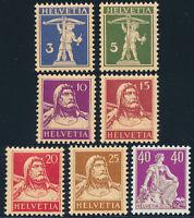 SCHWEIZ 1932, ex MiNr. 199-208 y, z, tadellos postfrisch, Mi. 500,-