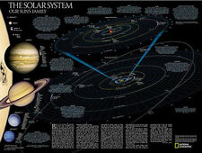 SOLAR SYSTEM POSTER wall sticker 1 huge decal planets sun informational MURAL
