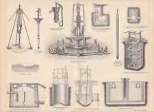 Brunnen Brunnenbau Rammbrunnen HOLZSTICH von 1882 Brunnenschacht Zisterne