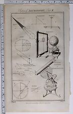 1788 ORIGINAL PRINT ASTRONOMY MOON ECLIPSE EARTH EQUINOX PORTABLE OBSERVATORY
