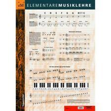 Voggenreiter Poster Musiklehre | Neu