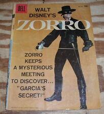 Zorro #933 very good 4.0