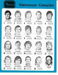 1972 Vancouver Canucks Hockey Team Game Night Lineup VS Detroit Red Wings Dec 23