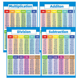 PVC Multiplication Educational Addition Roman Numeral Times Tables Maths Chart