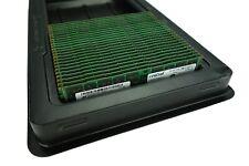 Dell Poweredge R620 384GB Upgrade Kit (24x 16GB) DDR3-1600 PC3L-12800R ECC REG
